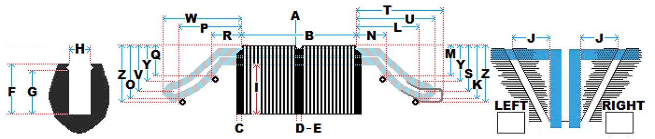 Stator Coil Data Sheet graphic